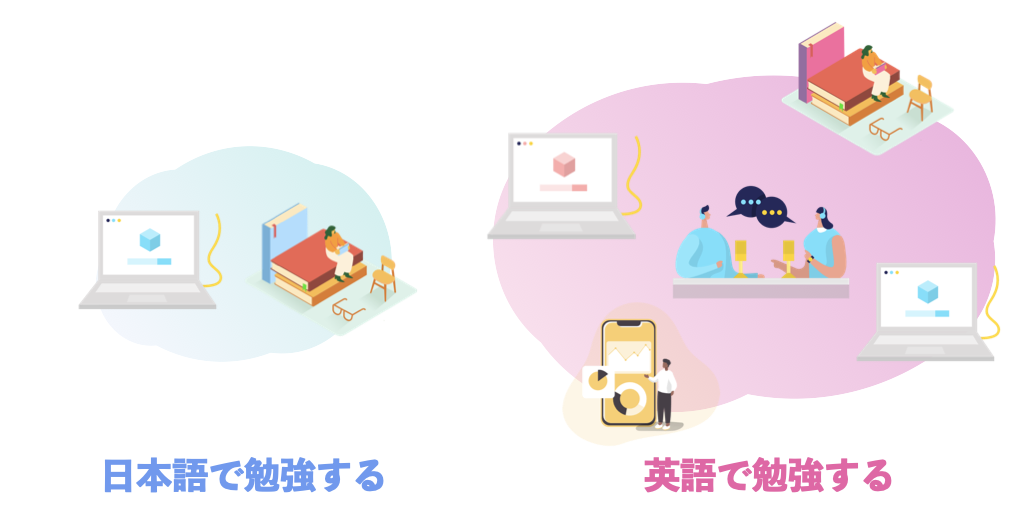 learn language in japanese or english